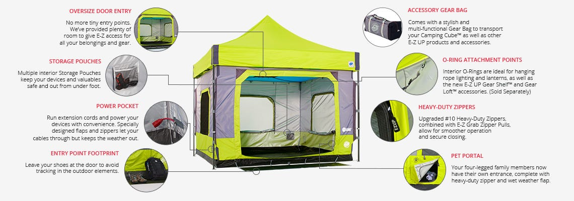Camping Cube Technology