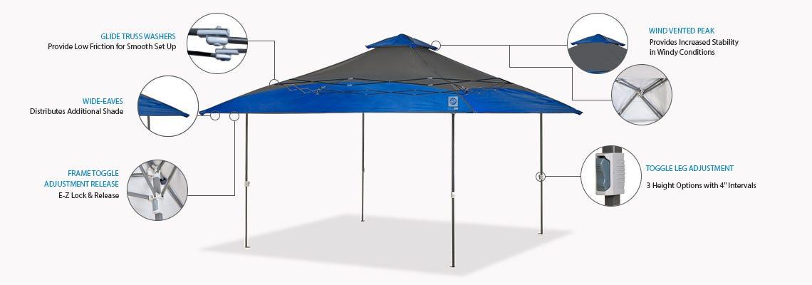 Spectator™ Shelter Technology